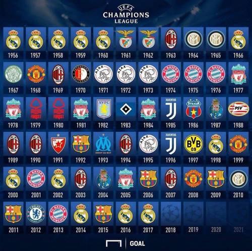تیم های حاضر در لیگ کنفرانس اروپا 2021